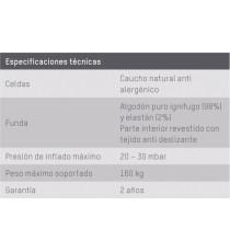 Cojin Antiescaras Conform Apex celdas conectadas