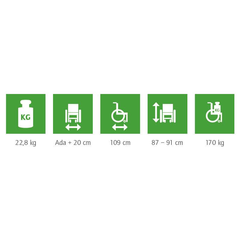 silla de ruedas estandar s eco 300 xl. Black Bedroom Furniture Sets. Home Design Ideas